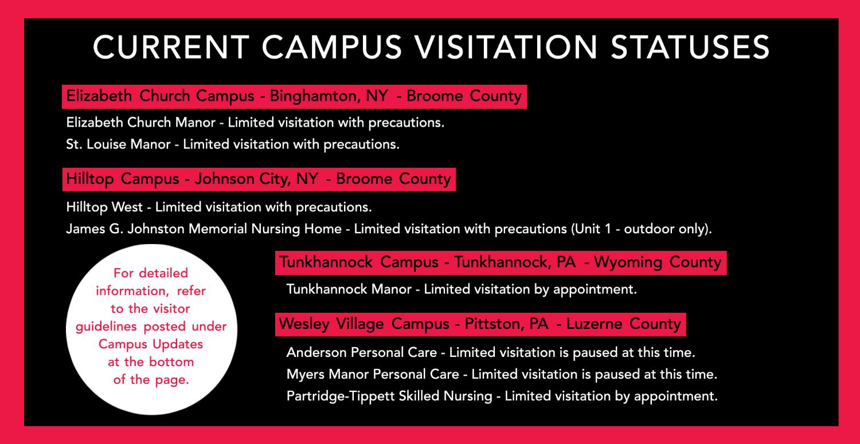 Visitation Restrictions