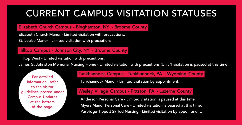Current Campus Visitation Statuses